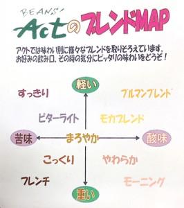 coffemap